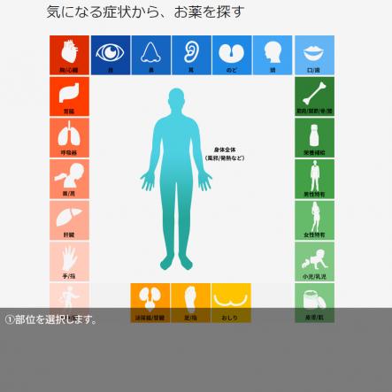 ①部位を選択します。 複数の症状を選択し、症状に適したOTC医薬品の検索が可能です。 ②症状を選択します。