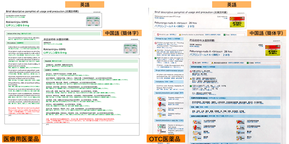 医療用医薬品/OTC医薬品の外国語情報(英語/中国語(簡体字))を印刷できます。海外のお客様や、渡航者の方など案内補助として活用いただけます。