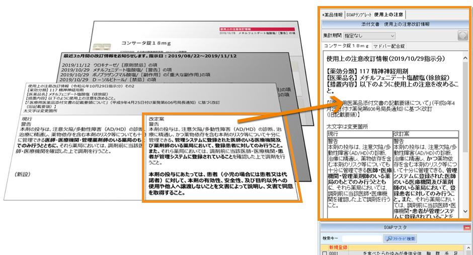 添付文書「使用上の注意改訂情報」をいち早く表示!