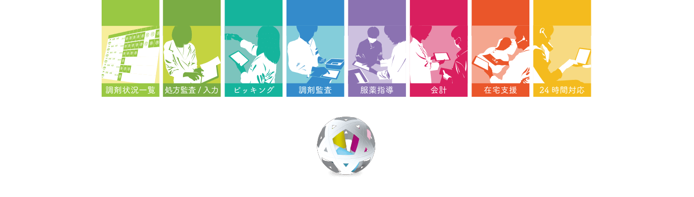 kusudama(薬玉)導入の様子紹介